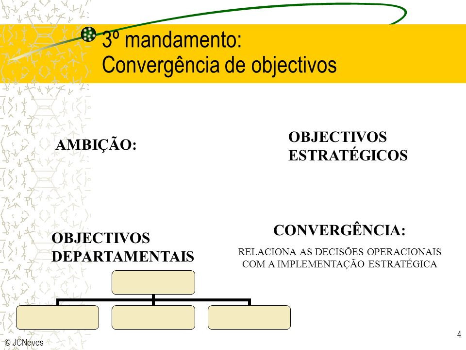 3º mandamento: Convergência de objectivos