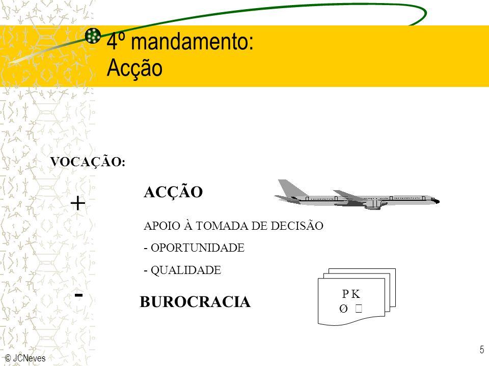 + - 4º mandamento: Acção ACÇÃO BUROCRACIA VOCAÇÃO: