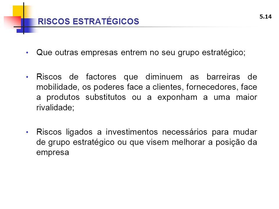 RISCOS ESTRATÉGICOS Que outras empresas entrem no seu grupo estratégico;
