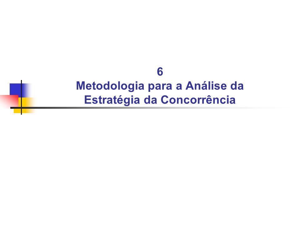 6 Metodologia para a Análise da Estratégia da Concorrência