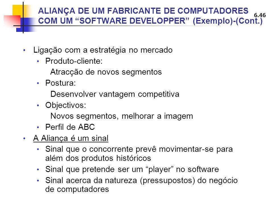 ALIANÇA DE UM FABRICANTE DE COMPUTADORES COM UM SOFTWARE DEVELOPPER (Exemplo)-(Cont.)