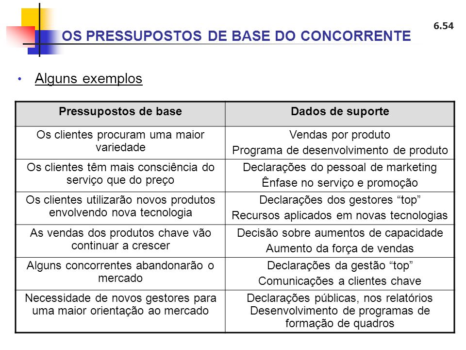 OS PRESSUPOSTOS DE BASE DO CONCORRENTE