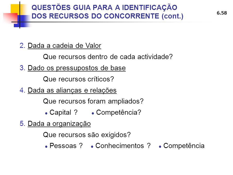 QUESTÕES GUIA PARA A IDENTIFICAÇÃO DOS RECURSOS DO CONCORRENTE (cont.)