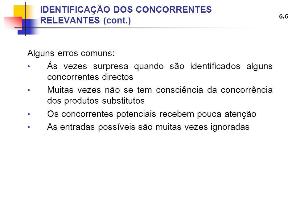 IDENTIFICAÇÃO DOS CONCORRENTES RELEVANTES (cont.)