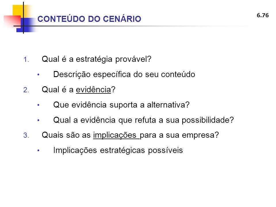 CONTEÚDO DO CENÁRIO Qual é a estratégia provável Descrição específica do seu conteúdo. Qual é a evidência