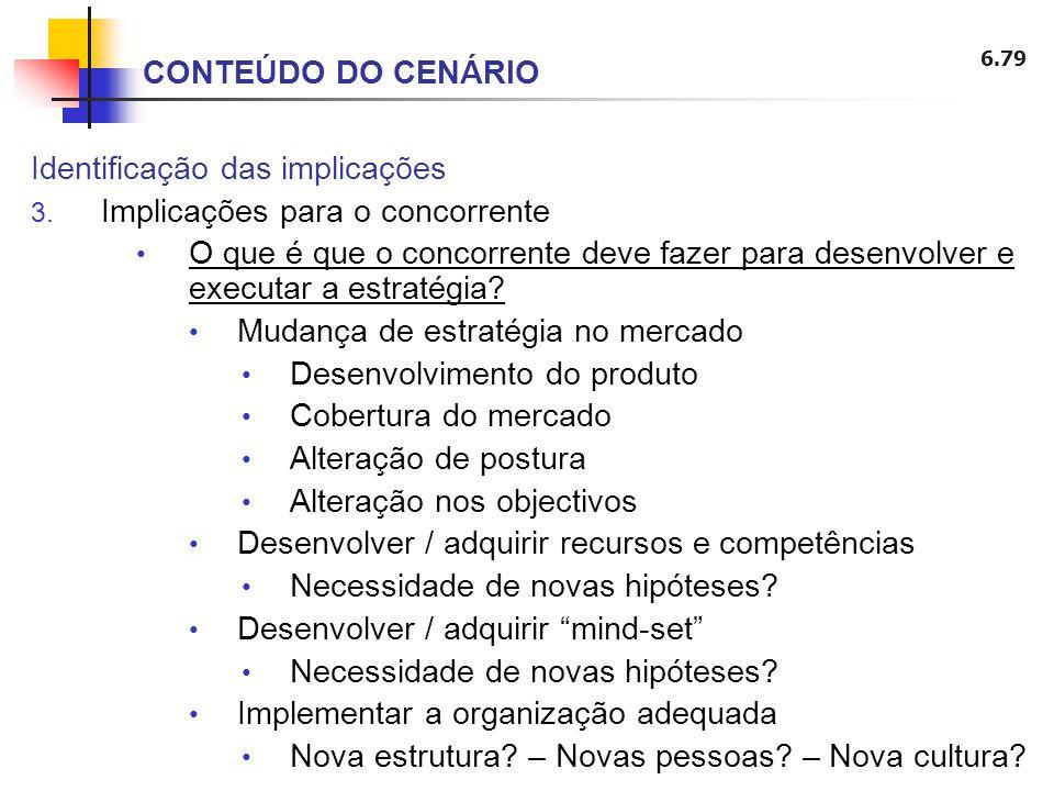 CONTEÚDO DO CENÁRIO Identificação das implicações. Implicações para o concorrente.