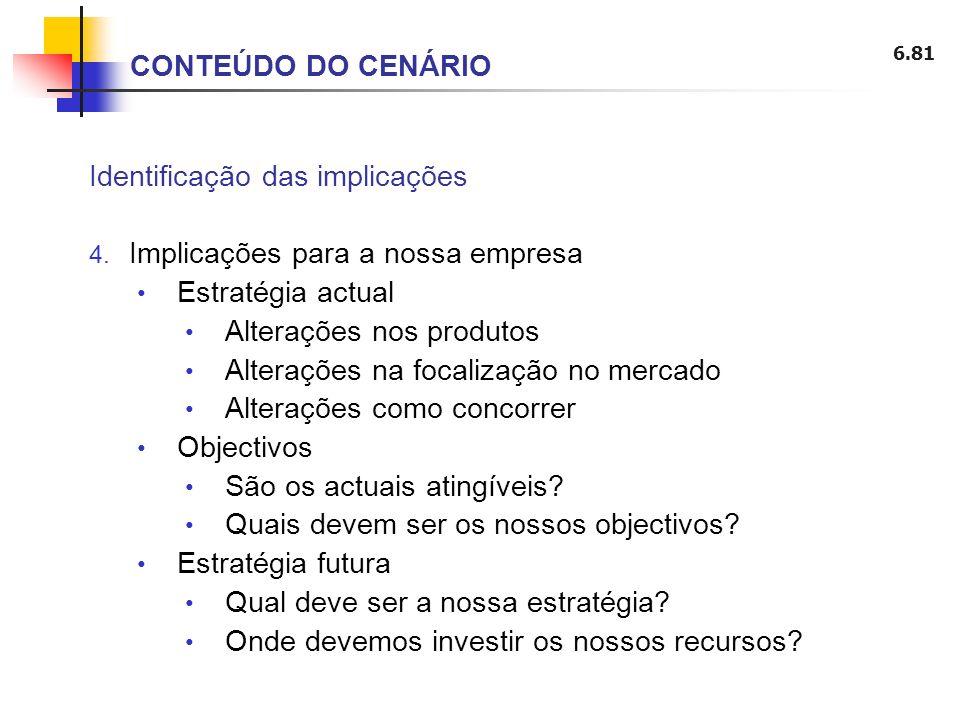 CONTEÚDO DO CENÁRIO Identificação das implicações. Implicações para a nossa empresa. Estratégia actual.