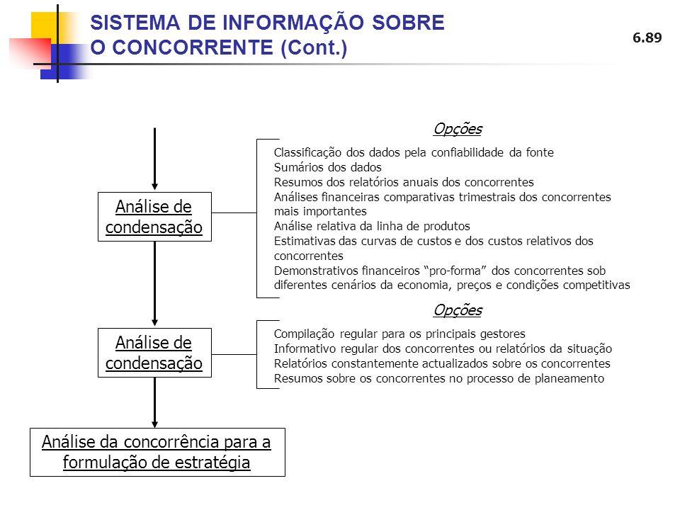SISTEMA DE INFORMAÇÃO SOBRE O CONCORRENTE (Cont.)