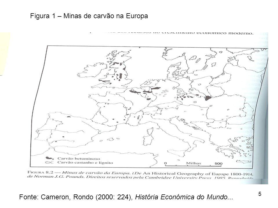 Figura 1 – Minas de carvão na Europa
