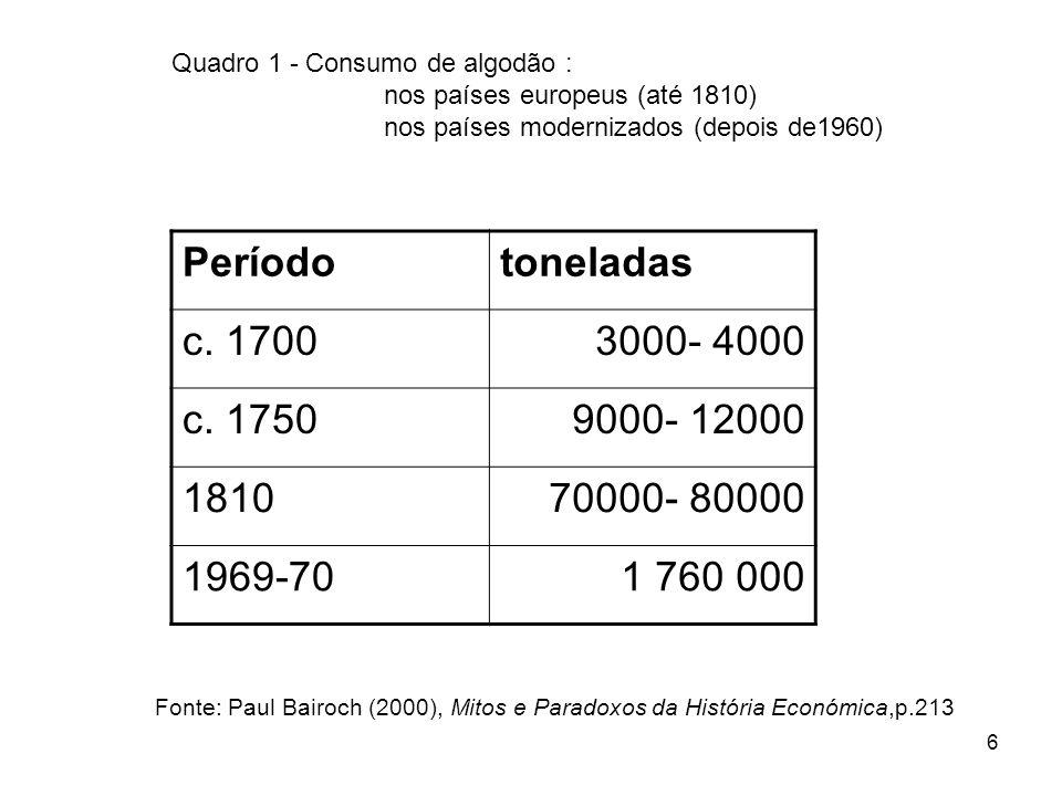 Período toneladas c. 1700 3000- 4000 c. 1750 9000- 12000 1810