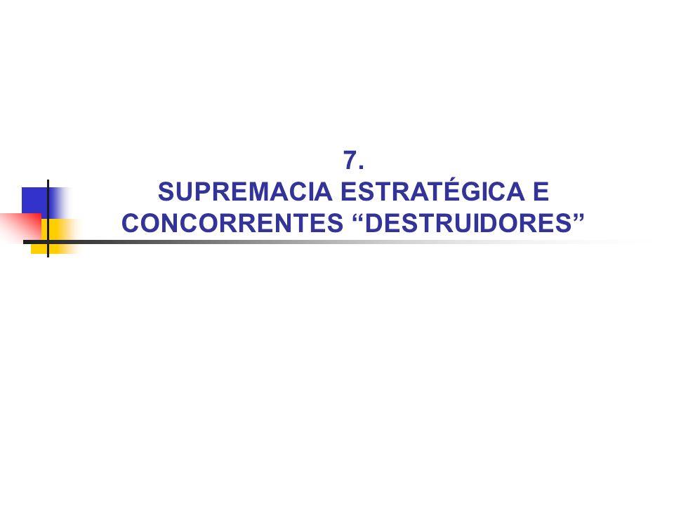 7. SUPREMACIA ESTRATÉGICA E CONCORRENTES DESTRUIDORES