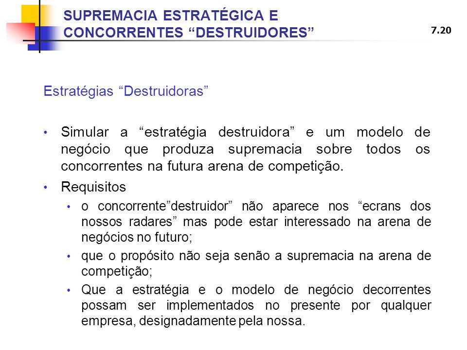 SUPREMACIA ESTRATÉGICA E CONCORRENTES DESTRUIDORES