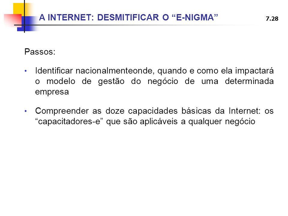 A INTERNET: DESMITIFICAR O E-NIGMA