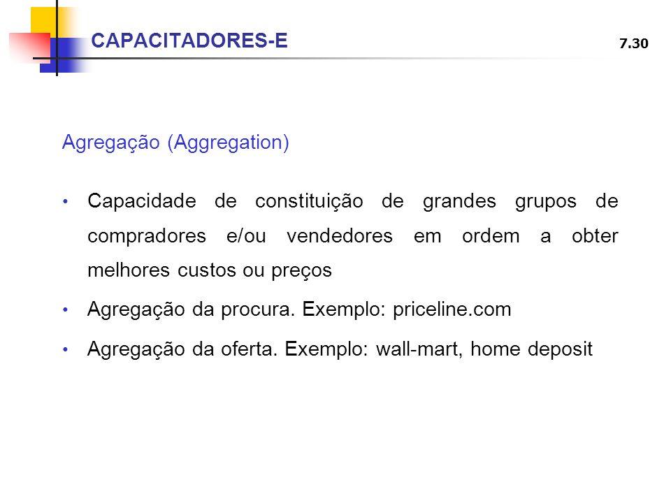 CAPACITADORES-E Agregação (Aggregation)