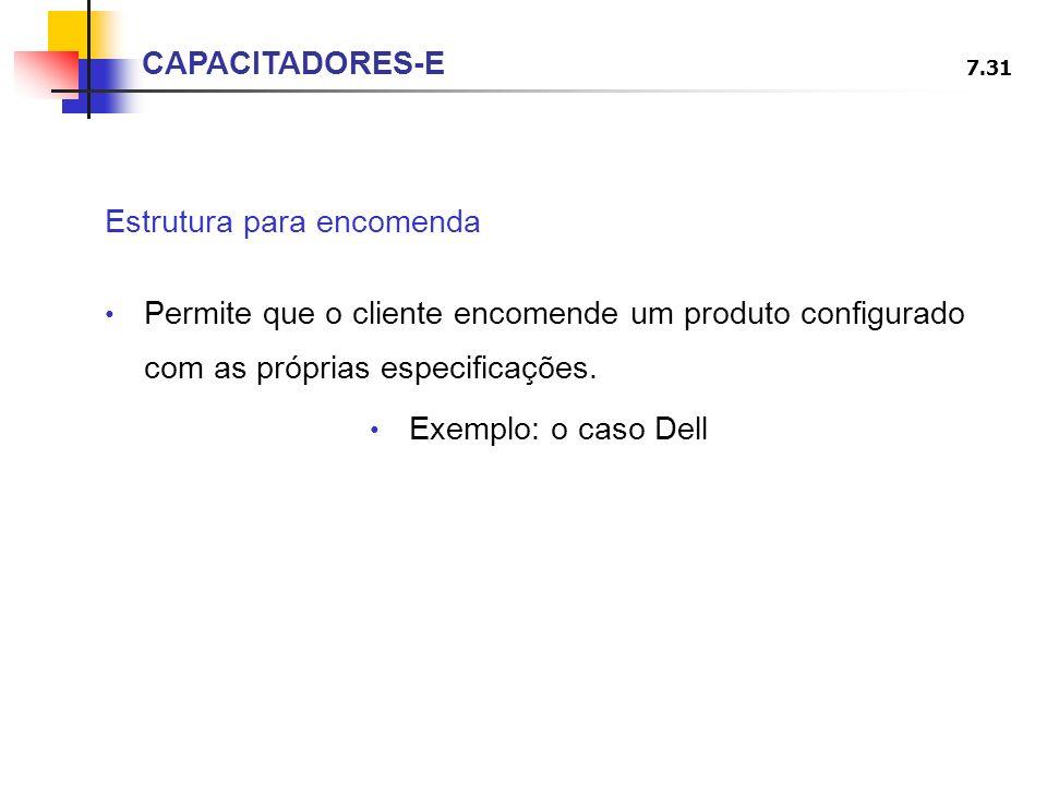 CAPACITADORES-E Estrutura para encomenda. Permite que o cliente encomende um produto configurado com as próprias especificações.