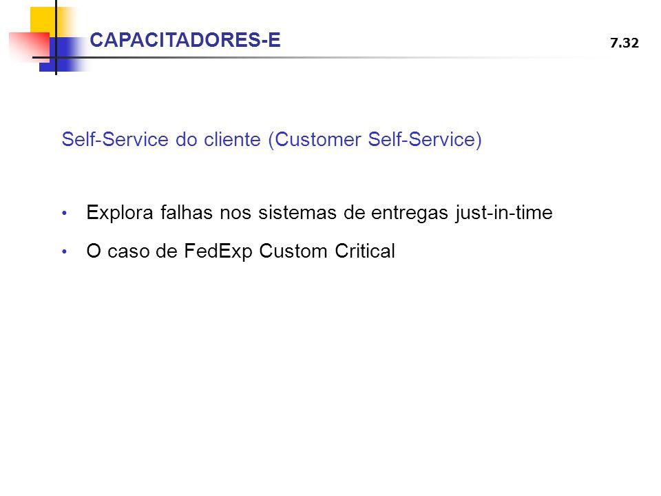 CAPACITADORES-E Self-Service do cliente (Customer Self-Service) Explora falhas nos sistemas de entregas just-in-time.