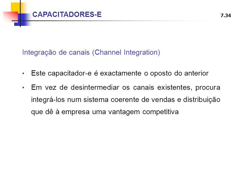 CAPACITADORES-E Integração de canais (Channel Integration) Este capacitador-e é exactamente o oposto do anterior.