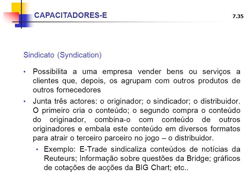 CAPACITADORES-E Sindicato (Syndication)