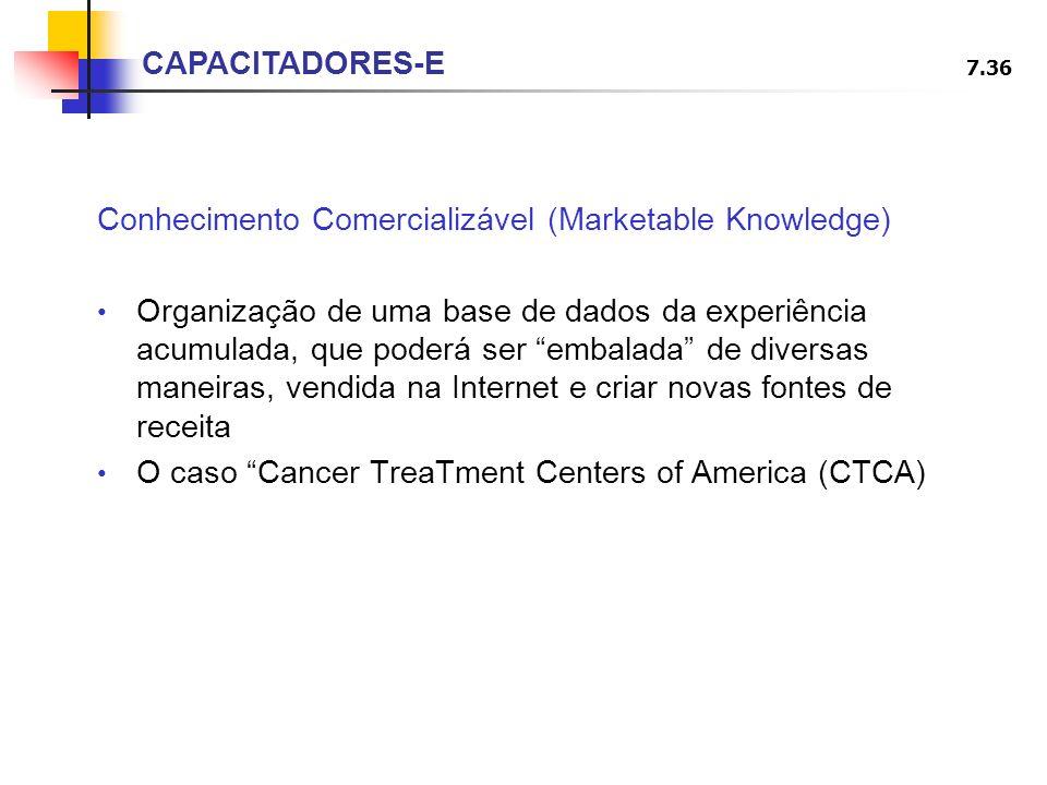 CAPACITADORES-E Conhecimento Comercializável (Marketable Knowledge)