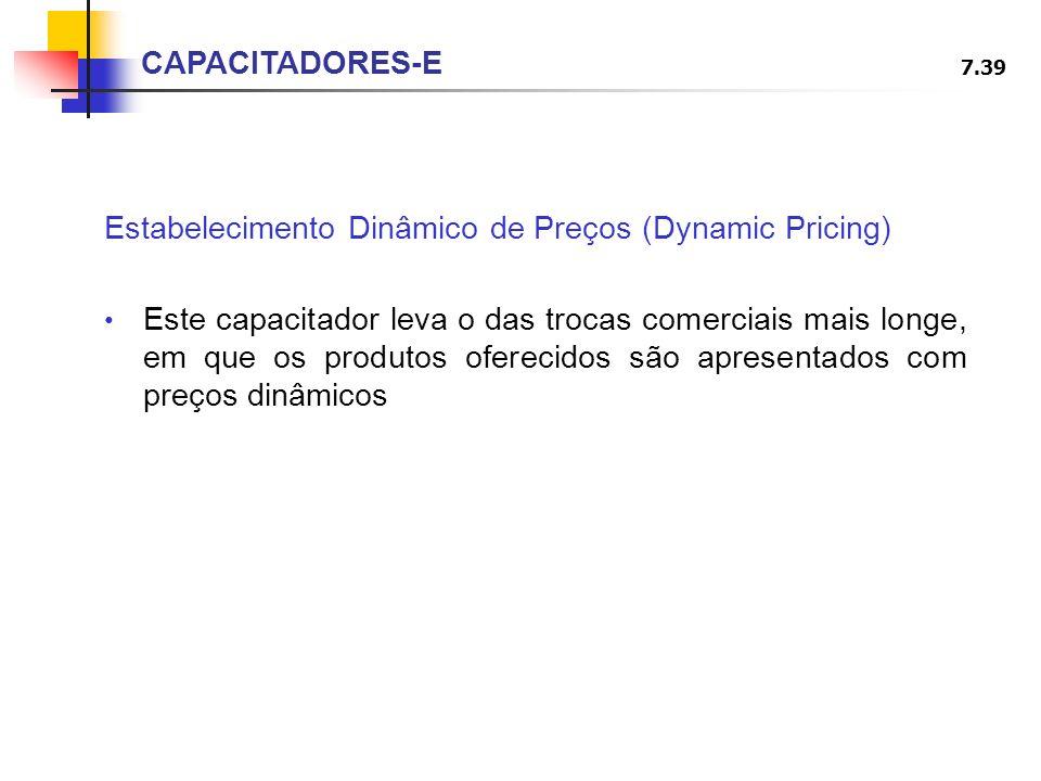 CAPACITADORES-E Estabelecimento Dinâmico de Preços (Dynamic Pricing)