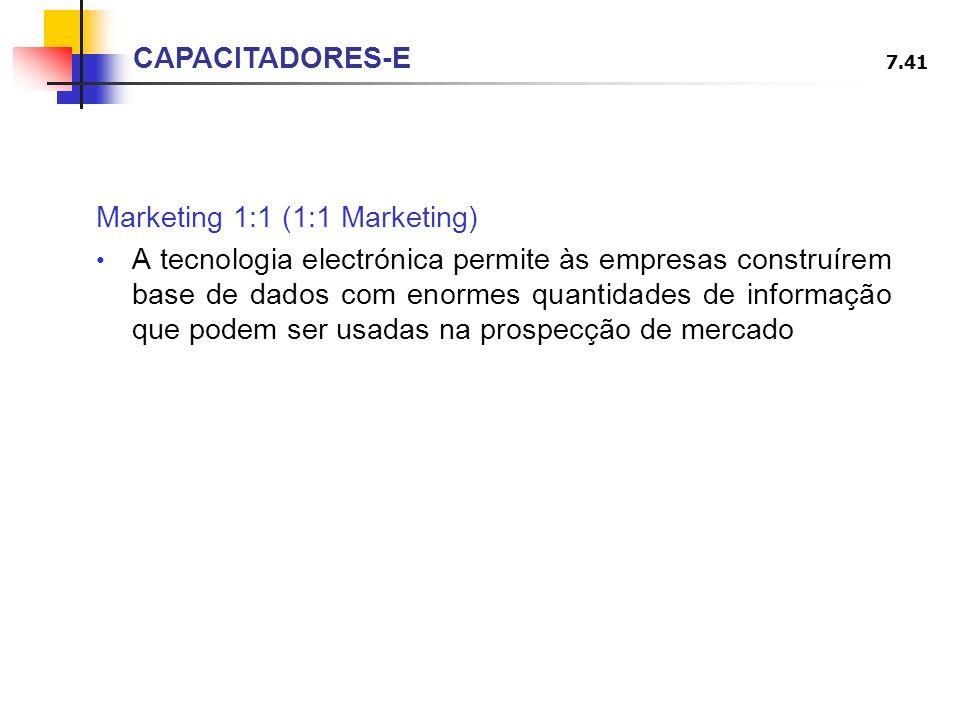 CAPACITADORES-E Marketing 1:1 (1:1 Marketing)