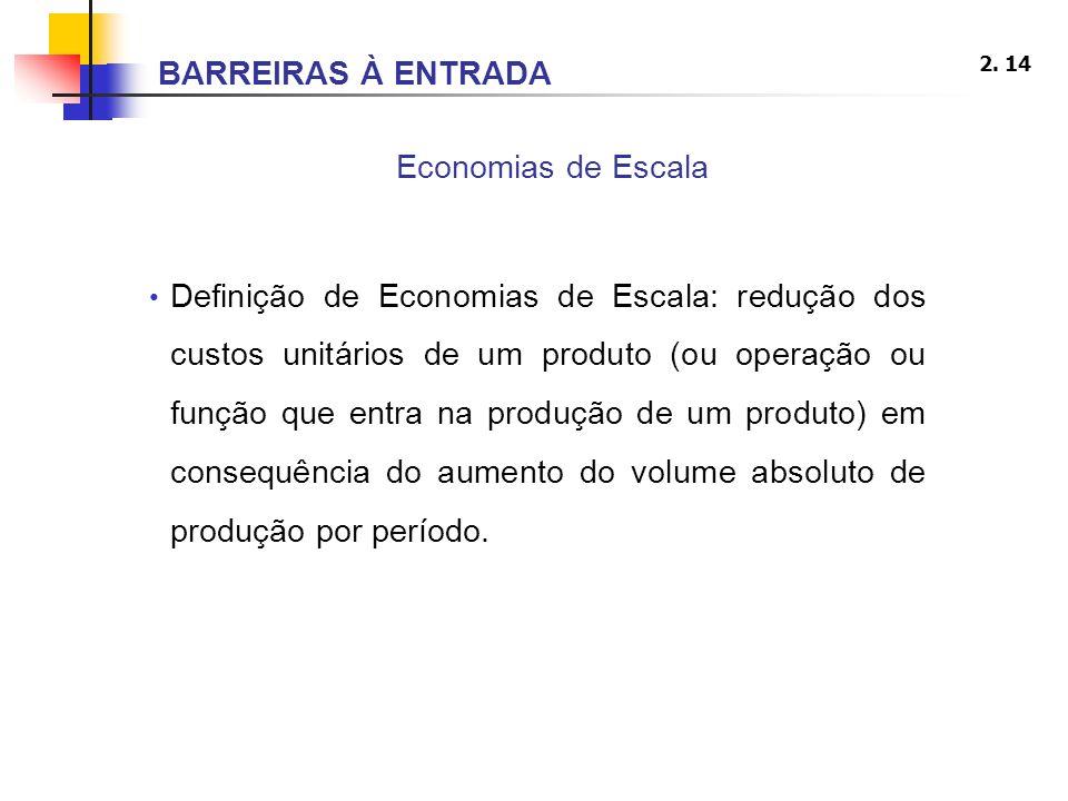 BARREIRAS À ENTRADA Economias de Escala.