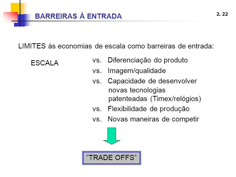 BARREIRAS À ENTRADA LIMITES às economias de escala como barreiras de entrada: ESCALA. vs. Diferenciação do produto.