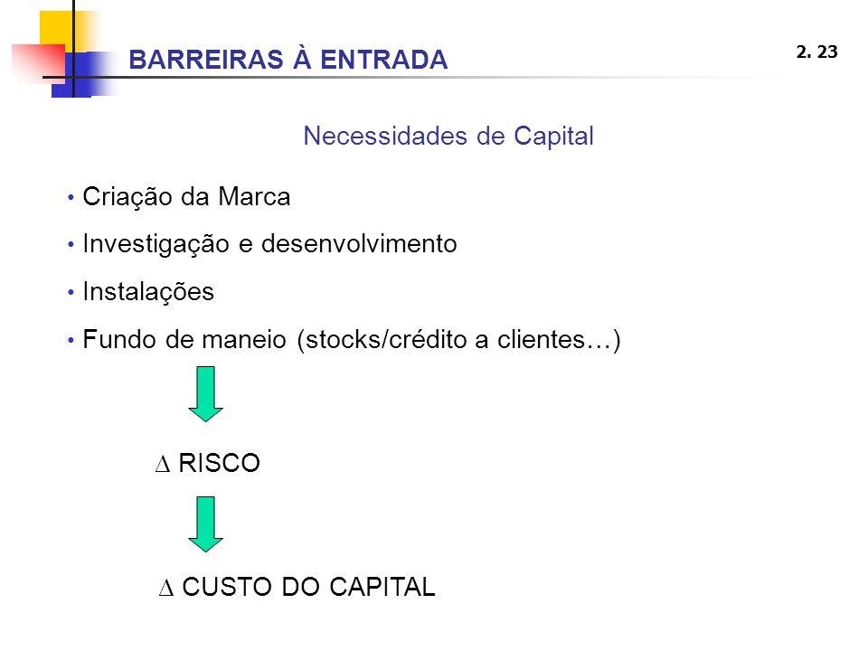 Necessidades de Capital