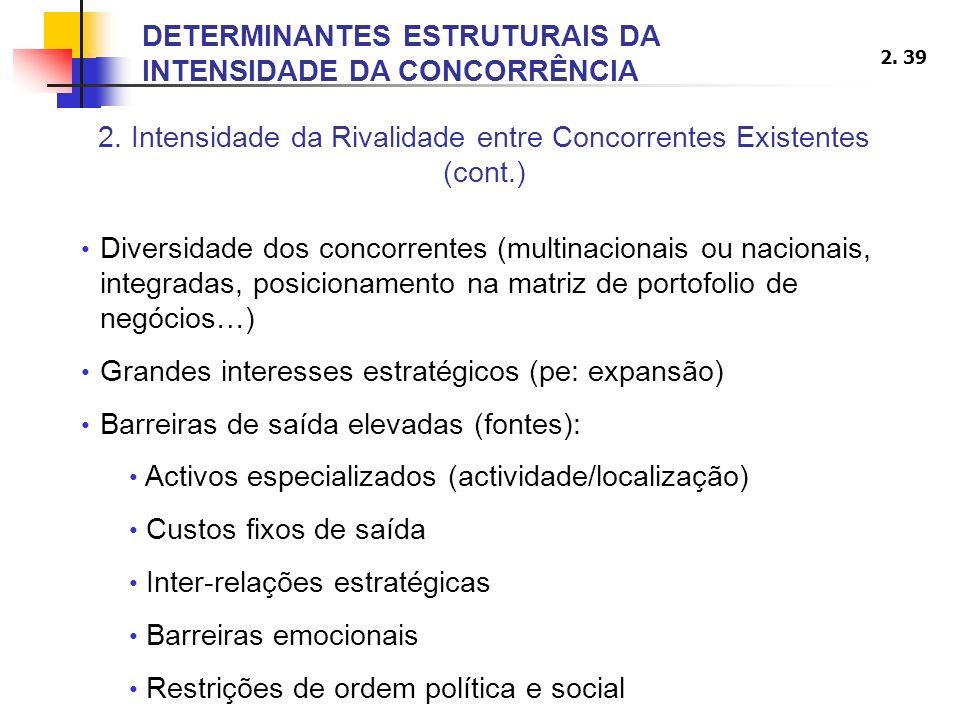 2. Intensidade da Rivalidade entre Concorrentes Existentes (cont.)