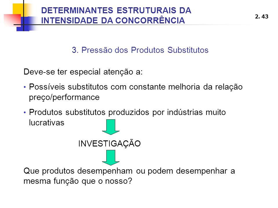 3. Pressão dos Produtos Substitutos