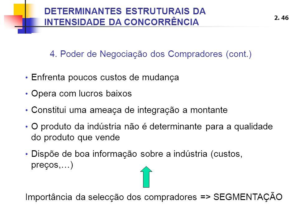 4. Poder de Negociação dos Compradores (cont.)