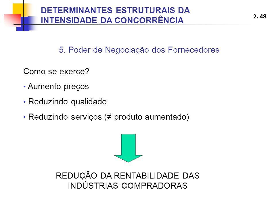 5. Poder de Negociação dos Fornecedores