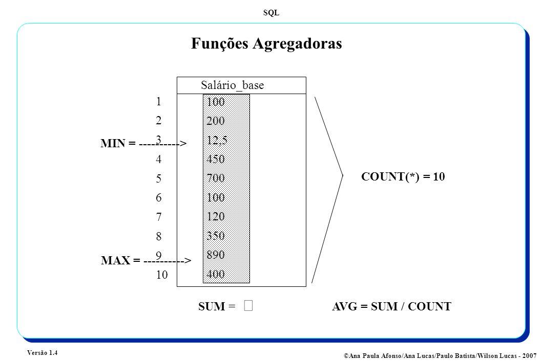 Funções Agregadoras Salário_base 1 2 3 4 5 6 7 8 9 10 100 200 12,5 450