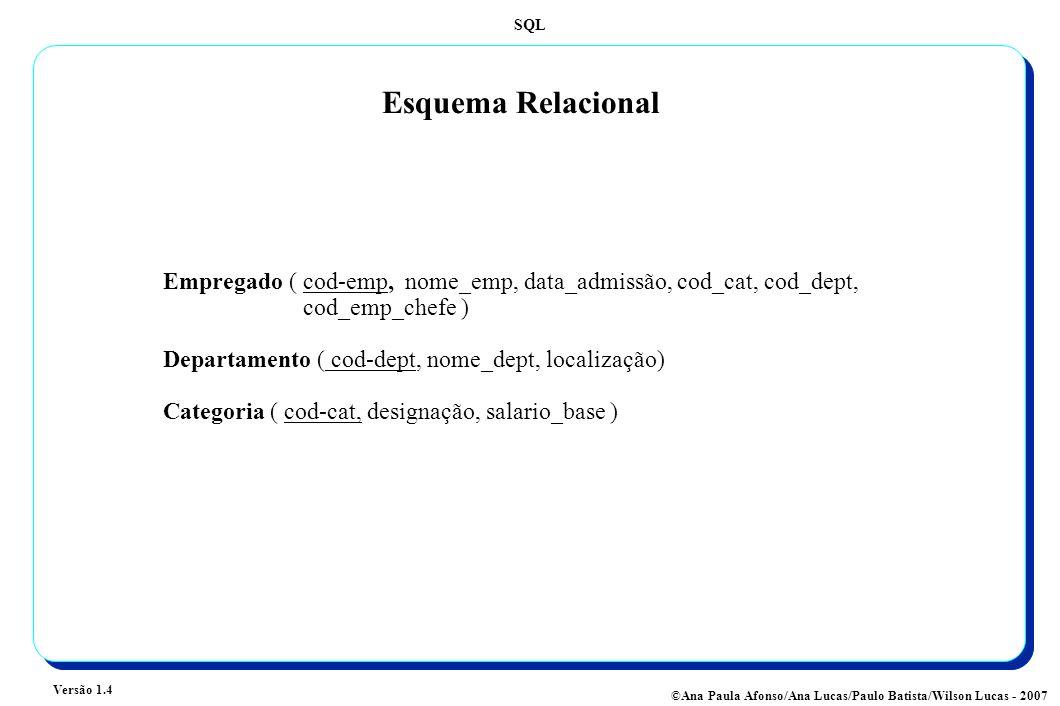 Esquema Relacional Empregado ( cod-emp, nome_emp, data_admissão, cod_cat, cod_dept, cod_emp_chefe )