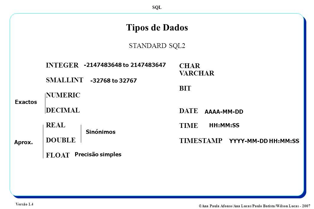 Tipos de Dados STANDARD SQL2 INTEGER CHAR VARCHAR SMALLINT BIT NUMERIC