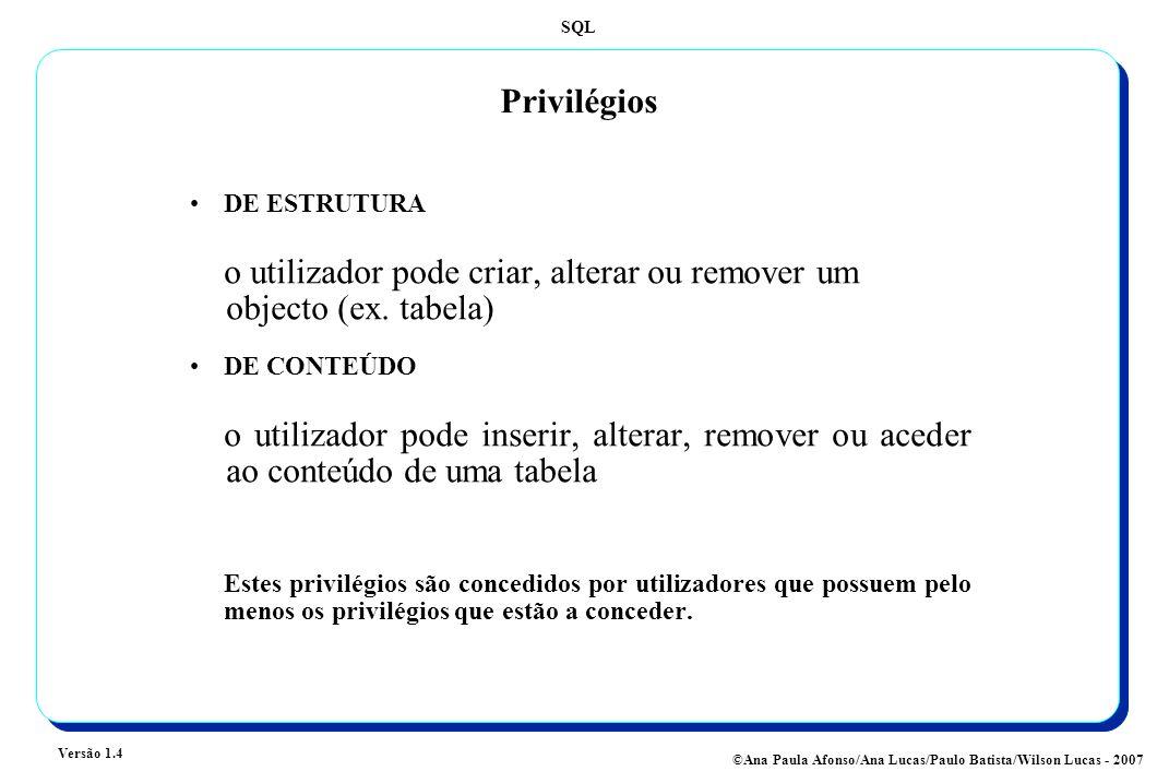 Privilégios DE ESTRUTURA. o utilizador pode criar, alterar ou remover um objecto (ex. tabela) DE CONTEÚDO.