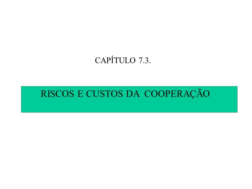 RISCOS E CUSTOS DA COOPERAÇÃO