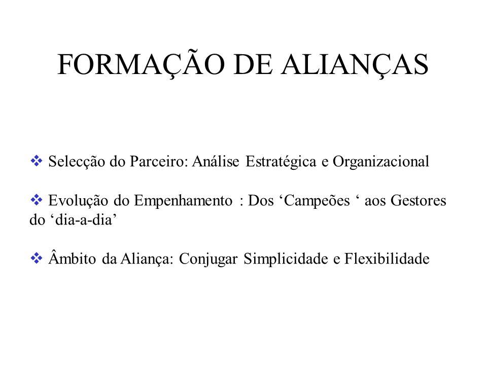 FORMAÇÃO DE ALIANÇAS Selecção do Parceiro: Análise Estratégica e Organizacional.