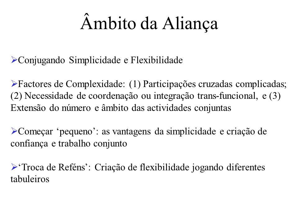 Âmbito da Aliança Conjugando Simplicidade e Flexibilidade