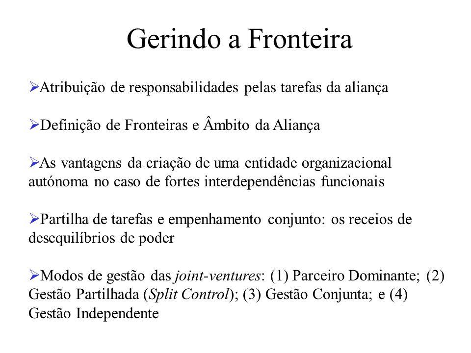 Gerindo a Fronteira Atribuição de responsabilidades pelas tarefas da aliança. Definição de Fronteiras e Âmbito da Aliança.