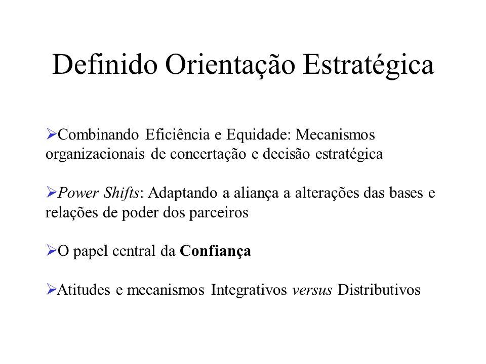 Definido Orientação Estratégica