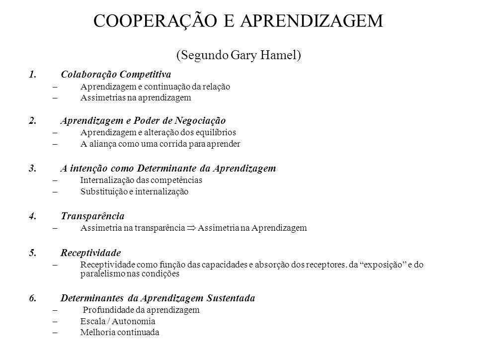 COOPERAÇÃO E APRENDIZAGEM (Segundo Gary Hamel)
