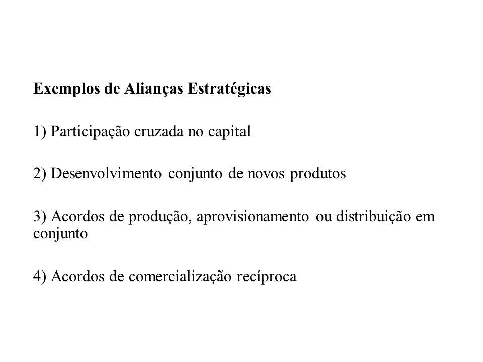 Exemplos de Alianças Estratégicas