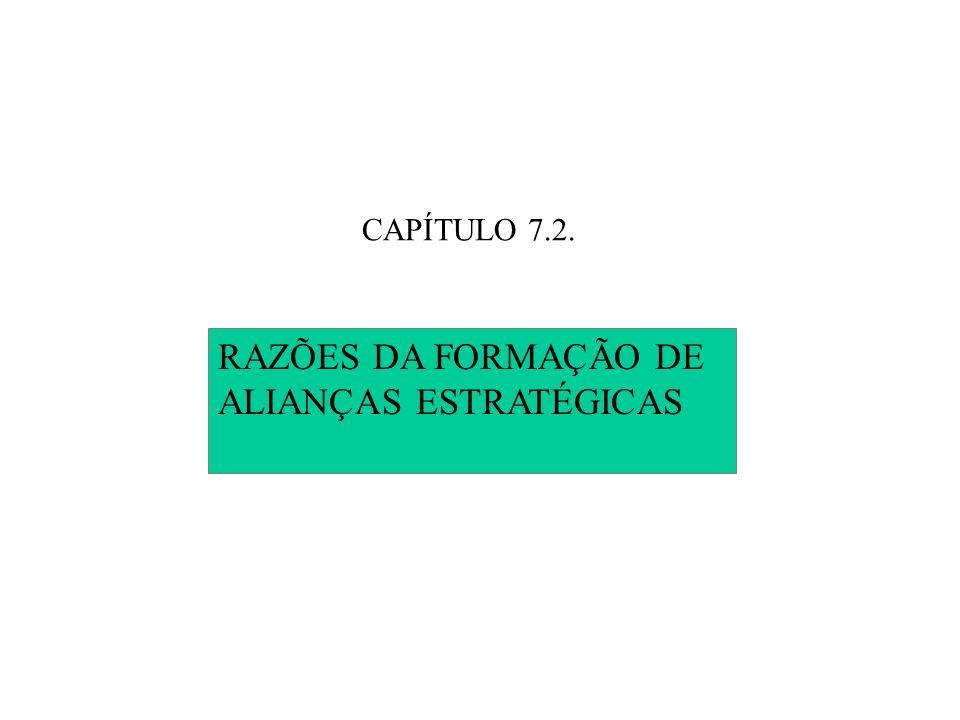 RAZÕES DA FORMAÇÃO DE ALIANÇAS ESTRATÉGICAS