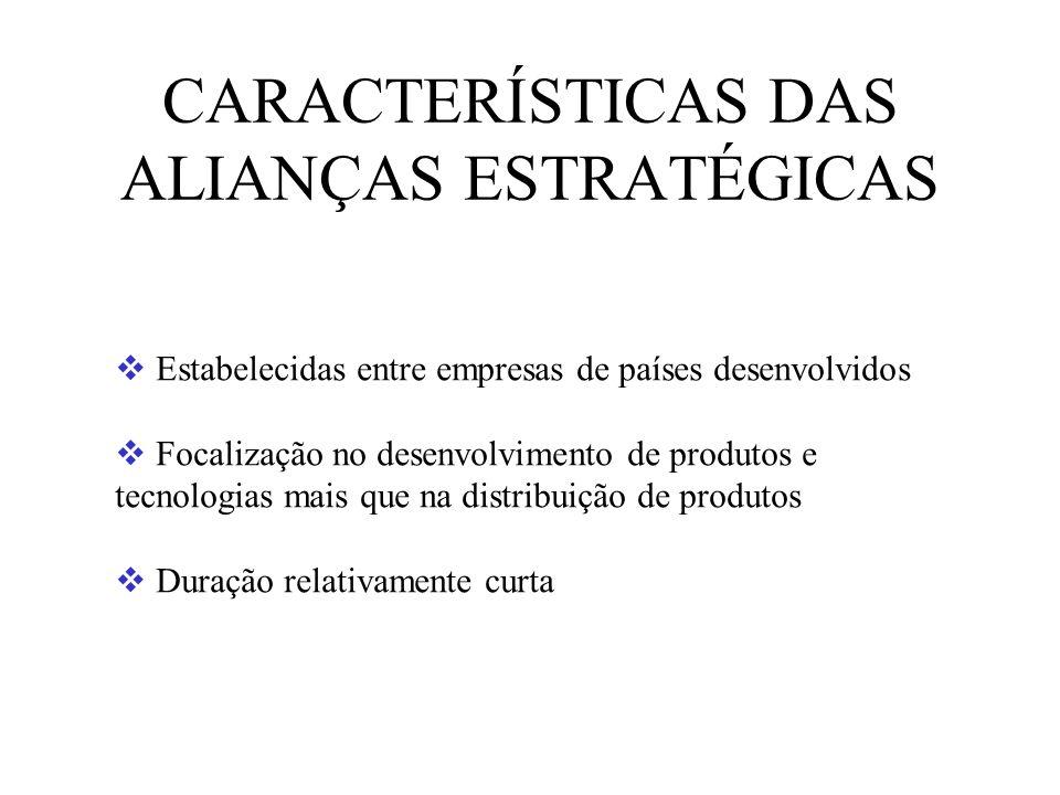CARACTERÍSTICAS DAS ALIANÇAS ESTRATÉGICAS