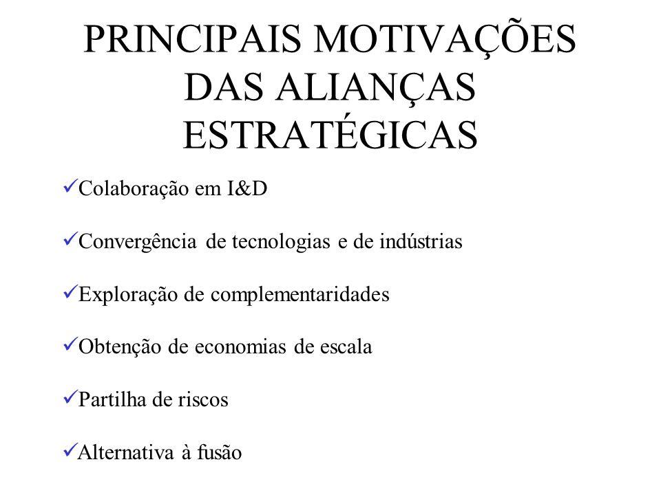 PRINCIPAIS MOTIVAÇÕES DAS ALIANÇAS ESTRATÉGICAS