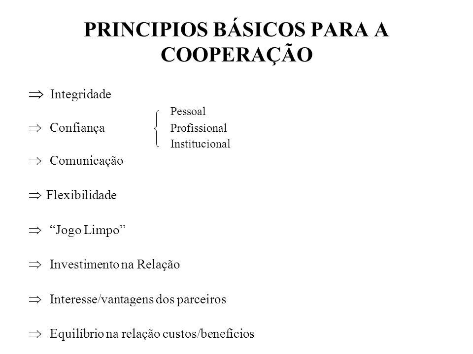 PRINCIPIOS BÁSICOS PARA A COOPERAÇÃO
