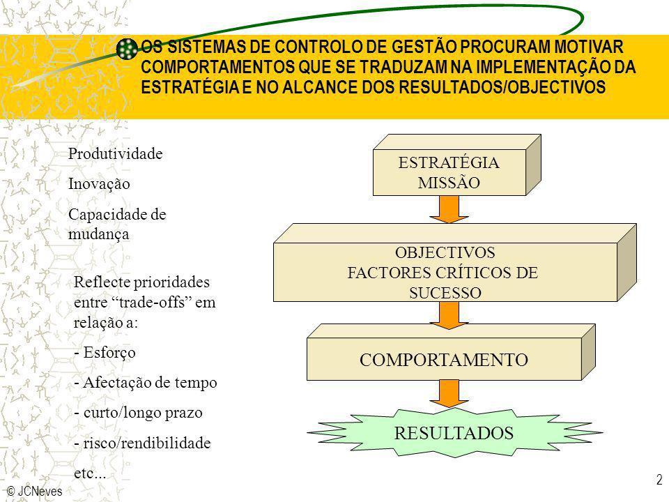 OS SISTEMAS DE CONTROLO DE GESTÃO PROCURAM MOTIVAR COMPORTAMENTOS QUE SE TRADUZAM NA IMPLEMENTAÇÃO DA ESTRATÉGIA E NO ALCANCE DOS RESULTADOS/OBJECTIVOS