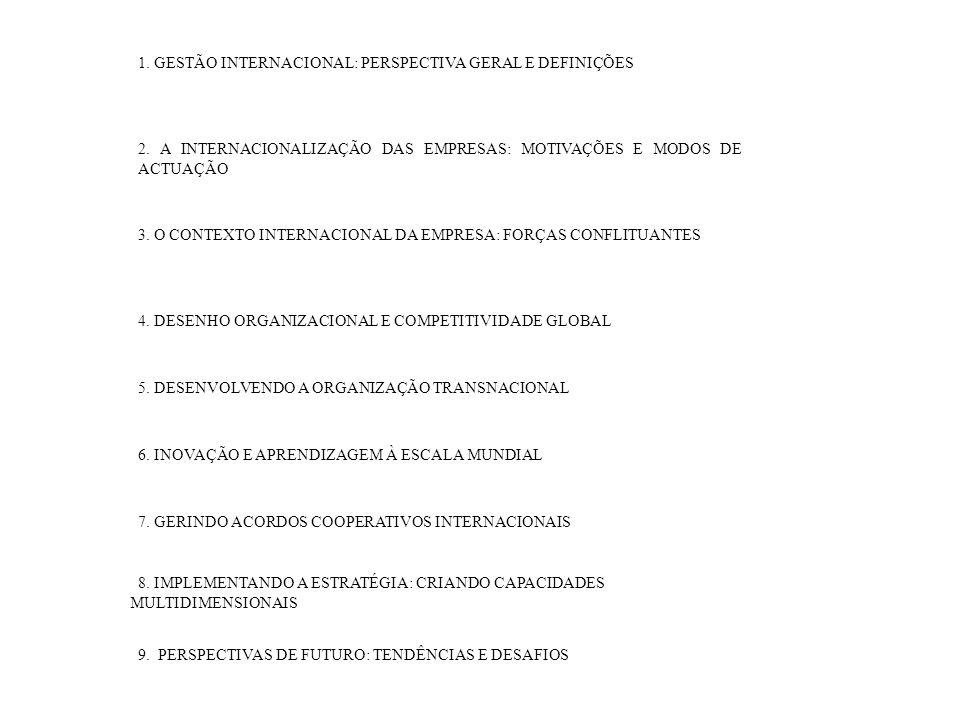 1. GESTÃO INTERNACIONAL: PERSPECTIVA GERAL E DEFINIÇÕES