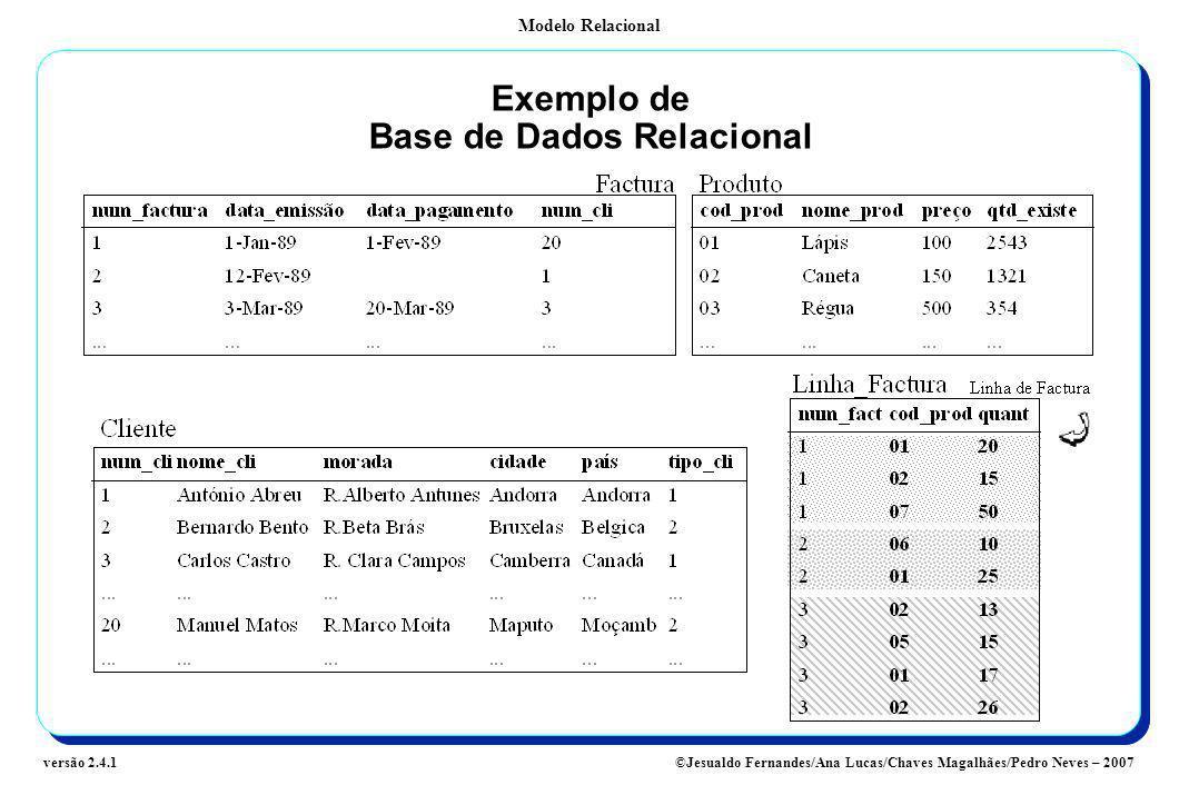 Exemplo de Base de Dados Relacional